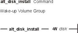alt_disk_install Command